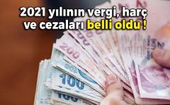 2021 DE ARTİK ÇOK DAHA DİKKAT CEZALAR ARTTI.